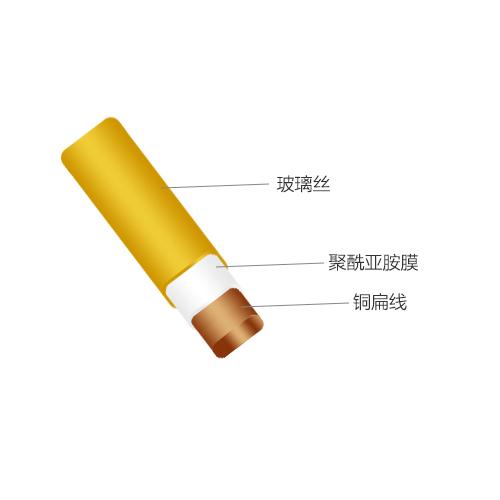 玻璃丝包聚酰亚胺膜包铜扁(圆)线